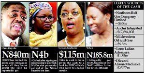 Stolen-Money-Ministers-2